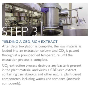 GW Pharma CO2 Extraction Tank